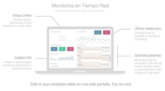 Ejemplo de monitarizacion en Metricool en tiempo real - © Metricool